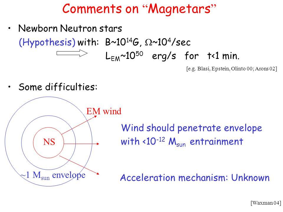 Summary GRBs >10 19 eV protons (acceleration, rate) Predictions 10 3 km 2 area detectors experiments: HiRes, Auger, T.A., EUSO/OWL GRBs 100TeV ' s Flux 1Gton detectors Experiments: Baikal, AMANDA IceCube, Antares, Nestor, NEMO detection GRBs: CR puzzle, GRB progenitors & physics physics:     appearance Lorentz Inv.