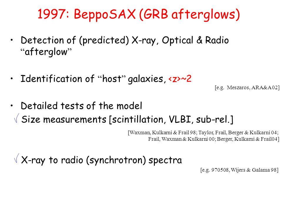 Afterglow: UHECR implications L  =10 51 erg/s -> L  =10 52 erg/s Early optical afterglow: u B /u e ~1,  ~10 2.5 Revised rates, energy 10/Gpc 3 yr -> 0.5/Gpc 3 yr E  =10 52 erg -> E  =10 53.5 erg [Zhang,Kobayashi, Meszaros 03; Soderberg, Ramirez-Ruiz 03] [Schmidt 01; Guetta, Piran, Waxman 03]