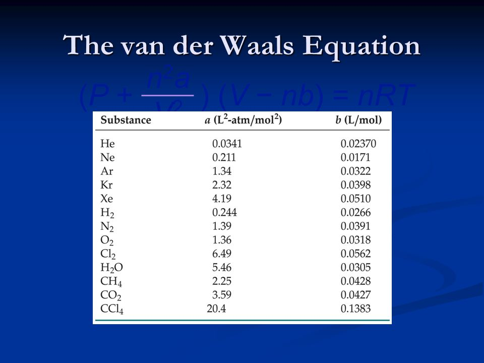 The van der Waals Equation ) (V − nb) = nRT n2aV2n2aV2 (P +