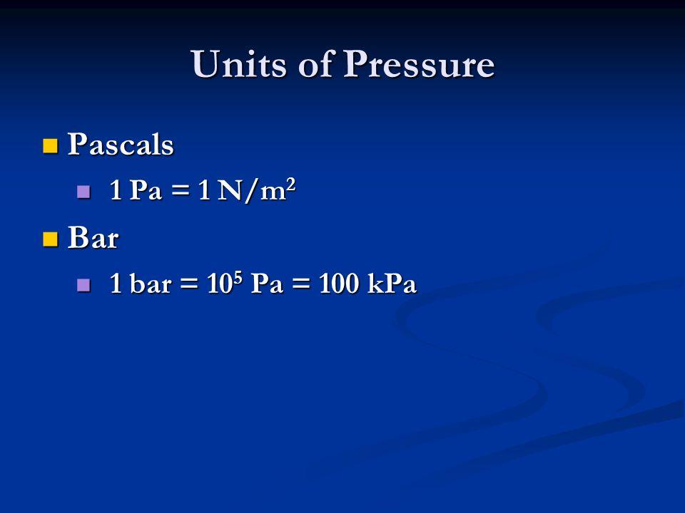 Units of Pressure Pascals Pascals 1 Pa = 1 N/m 2 1 Pa = 1 N/m 2 Bar Bar 1 bar = 10 5 Pa = 100 kPa 1 bar = 10 5 Pa = 100 kPa