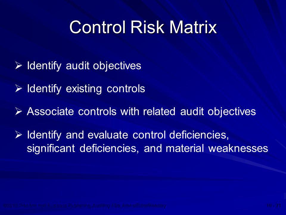 ©2010 Prentice Hall Business Publishing, Auditing 13/e, Arens/Elder/Beasley 10 - 21 Control Risk Matrix  Identify audit objectives  Identify existin