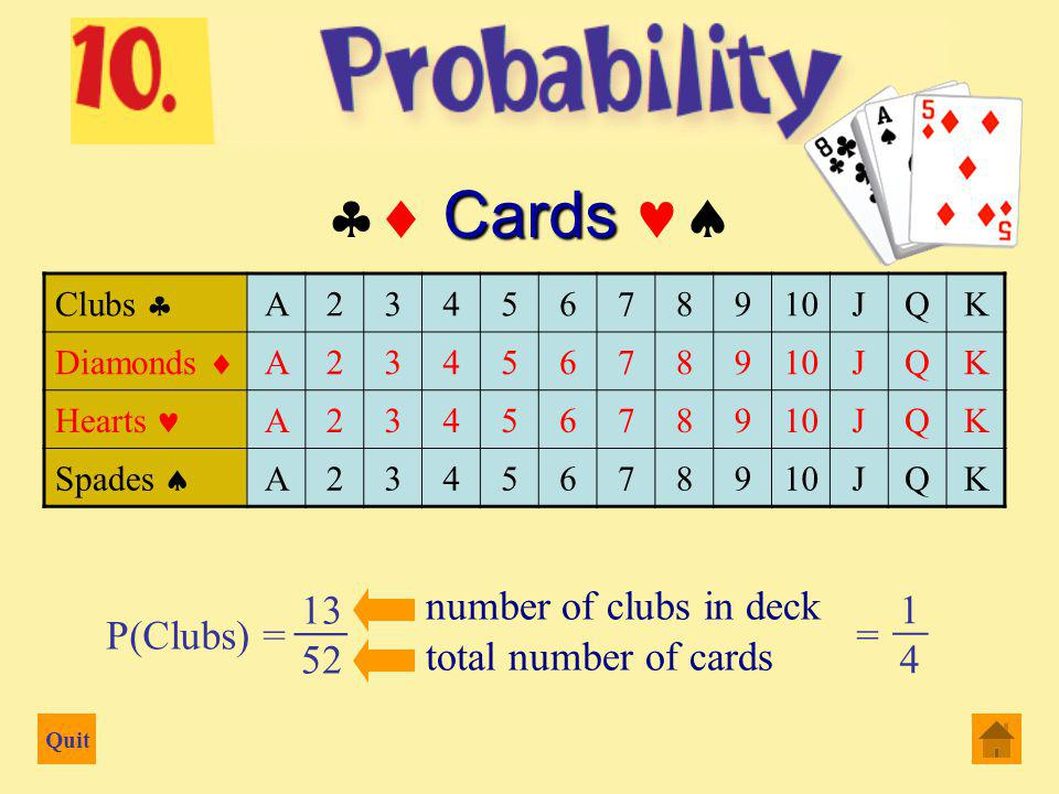 Quit Clubs  A2345678910JQK Diamonds  A2345678910JQK Hearts A2345678910JQK Spades  A2345678910JQK P(Clubs) = 13 52 ___ Cards  Cards number of clubs in deck total number of cards = 1414 __