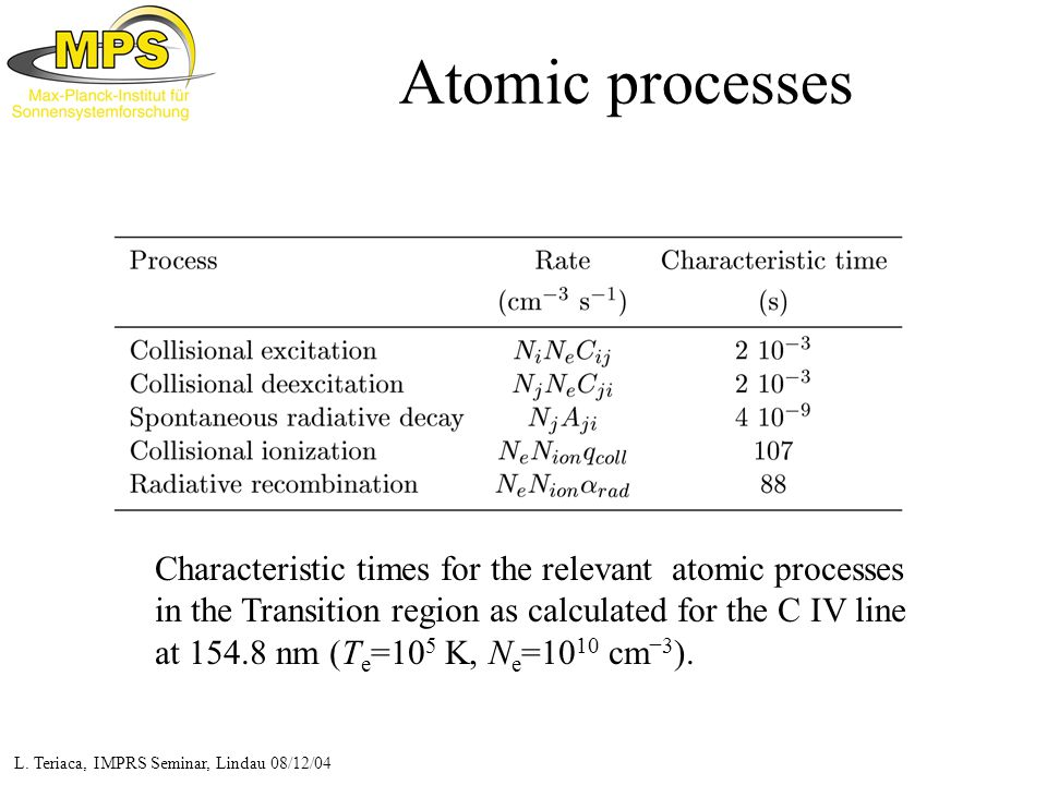 L. Teriaca, IMPRS Seminar, Lindau 08/12/04 Atomic processes Characteristic times for the relevant atomic processes in the Transition region as calcula