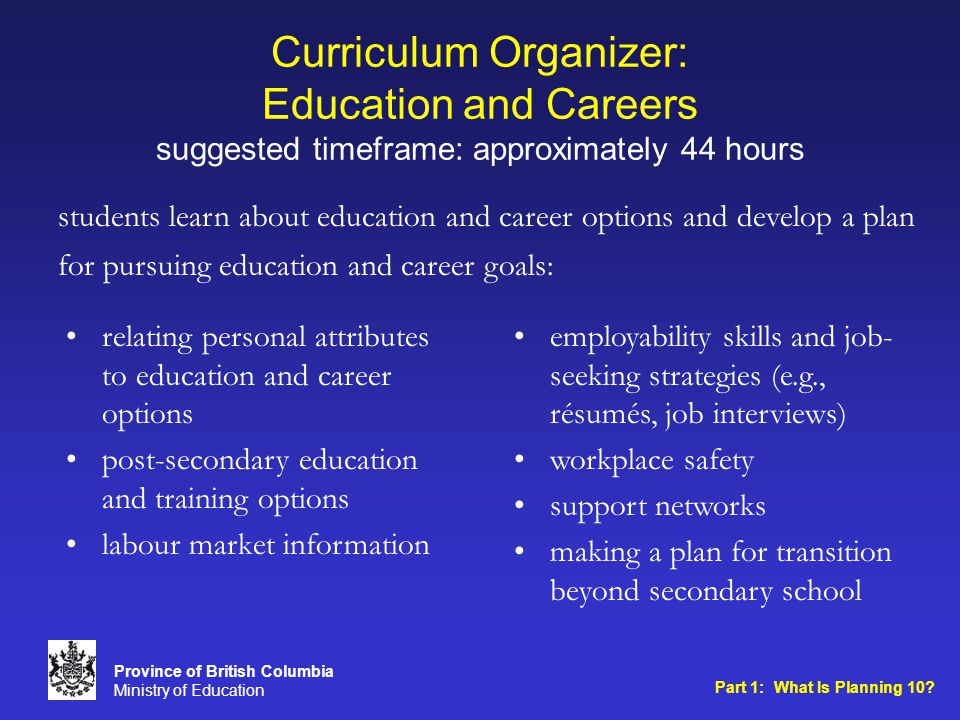 Curriculum Organizer: Education and Careers suggested timeframe: approximately 44 hours relating personal attributes to education and career options post-secondary education and training options labour market information students learn about education and career options and develop a plan for pursuing education and career goals: Part 1: What Is Planning 10.
