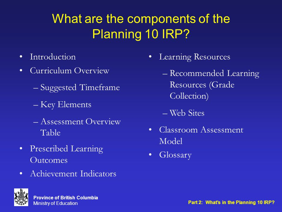 What are the components of the Planning 10 IRP.