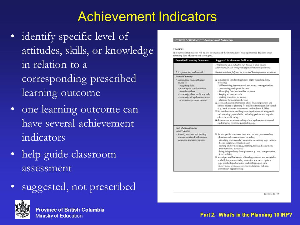 Achievement Indicators identify specific level of attitudes, skills, or knowledge in relation to a corresponding prescribed learning outcome one learning outcome can have several achievement indicators help guide classroom assessment suggested, not prescribed Part 2: What's in the Planning 10 IRP.