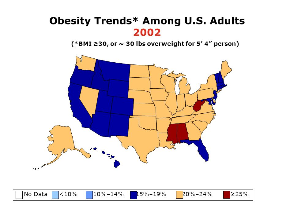 """(*BMI  30, or ~ 30 lbs overweight for 5'4"""" person) No Data <10% 10%–14% 15%–19% 20%–24% ≥25% (*BMI ≥30, or ~ 30 lbs overweight for 5' 4"""" person) Obes"""