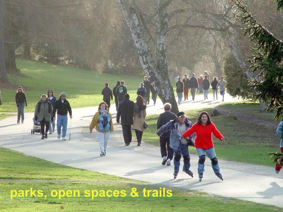 parks, open spaces & trails