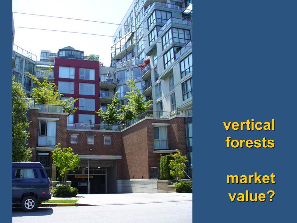 verticalforestsmarketvalue