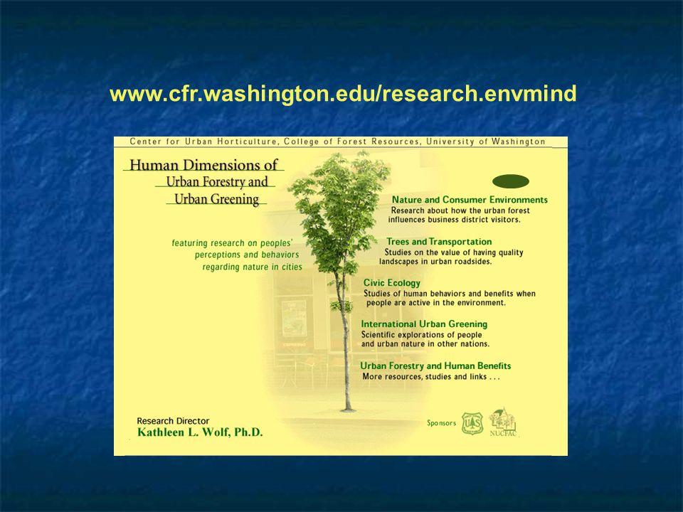 www.cfr.washington.edu/research.envmind