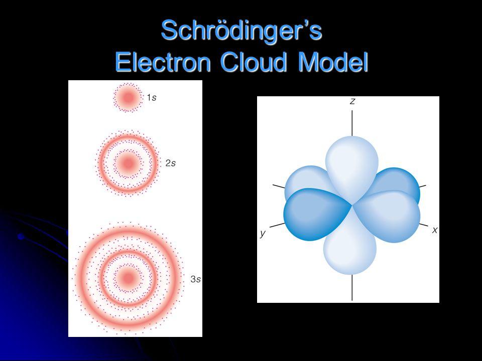 Schrödinger's Electron Cloud Model