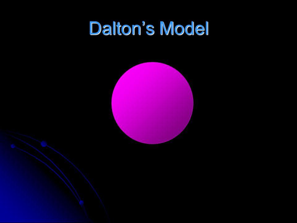 1938 Erwin Schrödinger Erwin Schrödinger Developed Electron Cloud model of the atom.