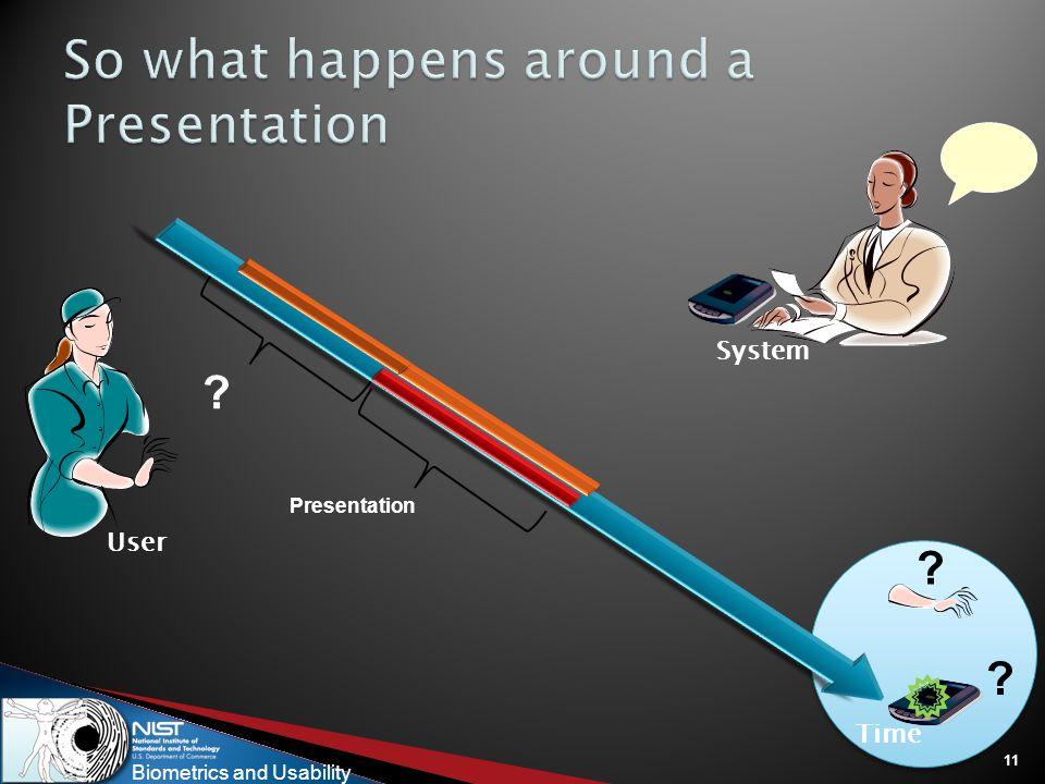 Biometrics and Usability 11 Time System User Presentation
