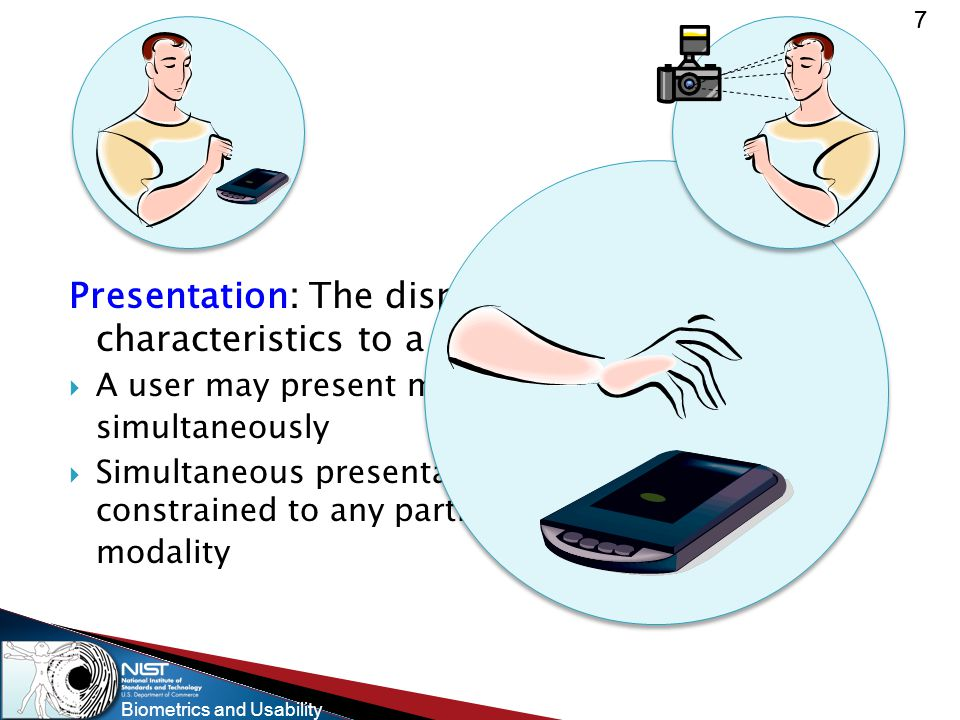 Biometrics and Usability 88 Presentations may be further qualified as explicit or implicit  explicit presentation is a presentation that the presenter provides with their awareness User Operator Scanner