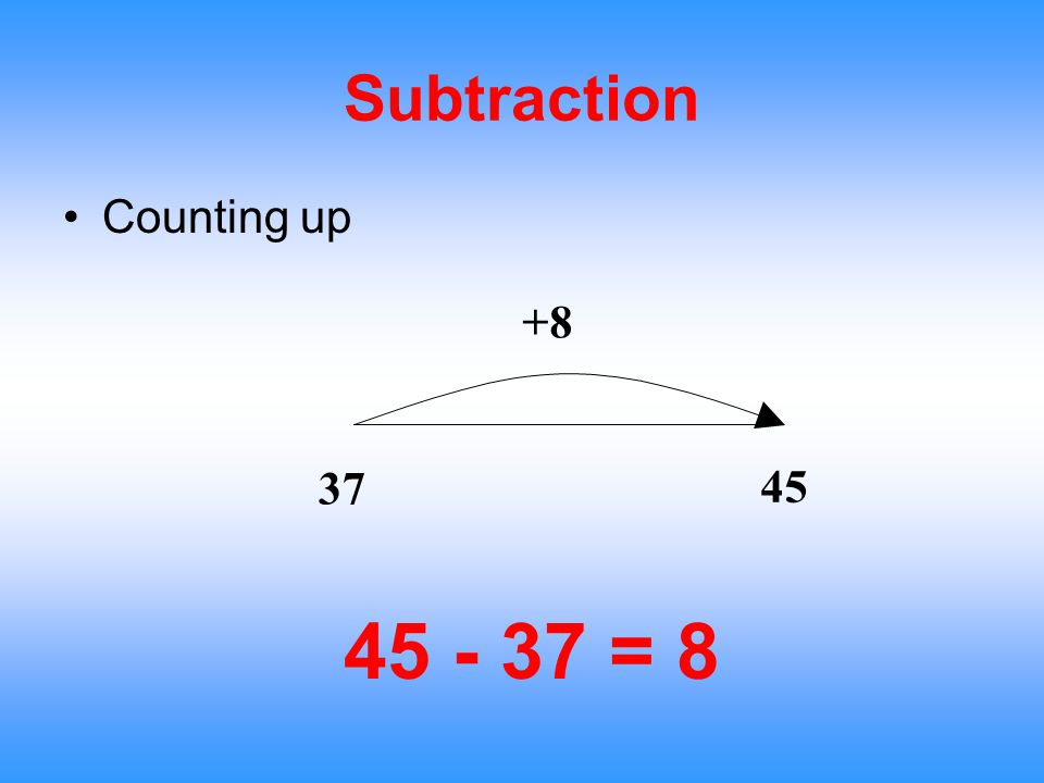 Subtraction Counting up 37 45 +8 45 - 37 = 8