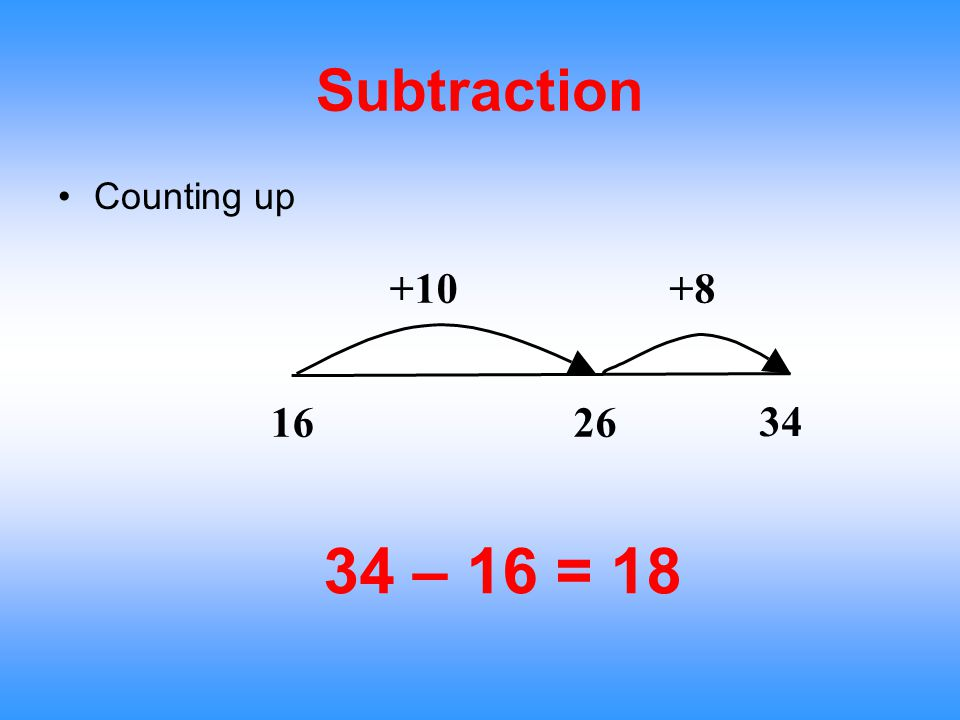 Subtraction Counting up 34 – 16 = 18 26 16 34 +10 +8