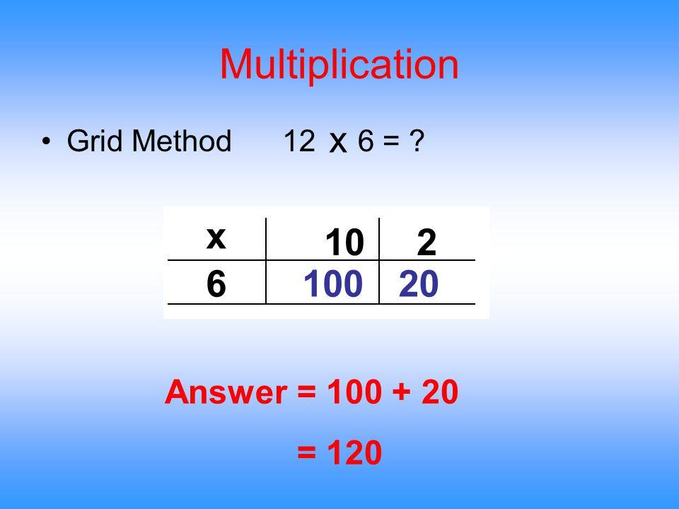 Multiplication Grid Method 12 6 = ? x 10 2 6 100 20 x Answer = 100 + 20 = 120