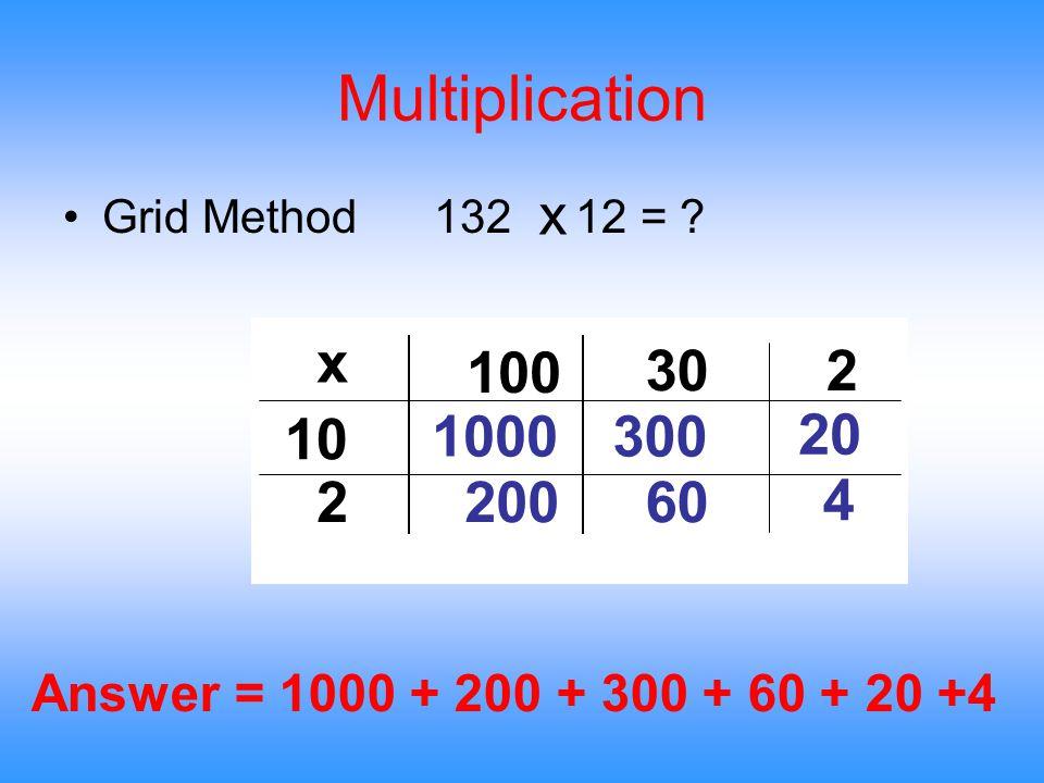 Multiplication Grid Method 132 12 = ? x 100 30 10 1000 300 2 200 60 x Answer = 1000 + 200 + 300 + 60 + 20 +4 2 20 4