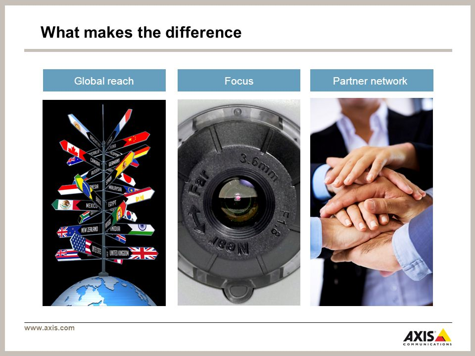 www.axis.com What makes the difference Focus Partner networkGlobal reach