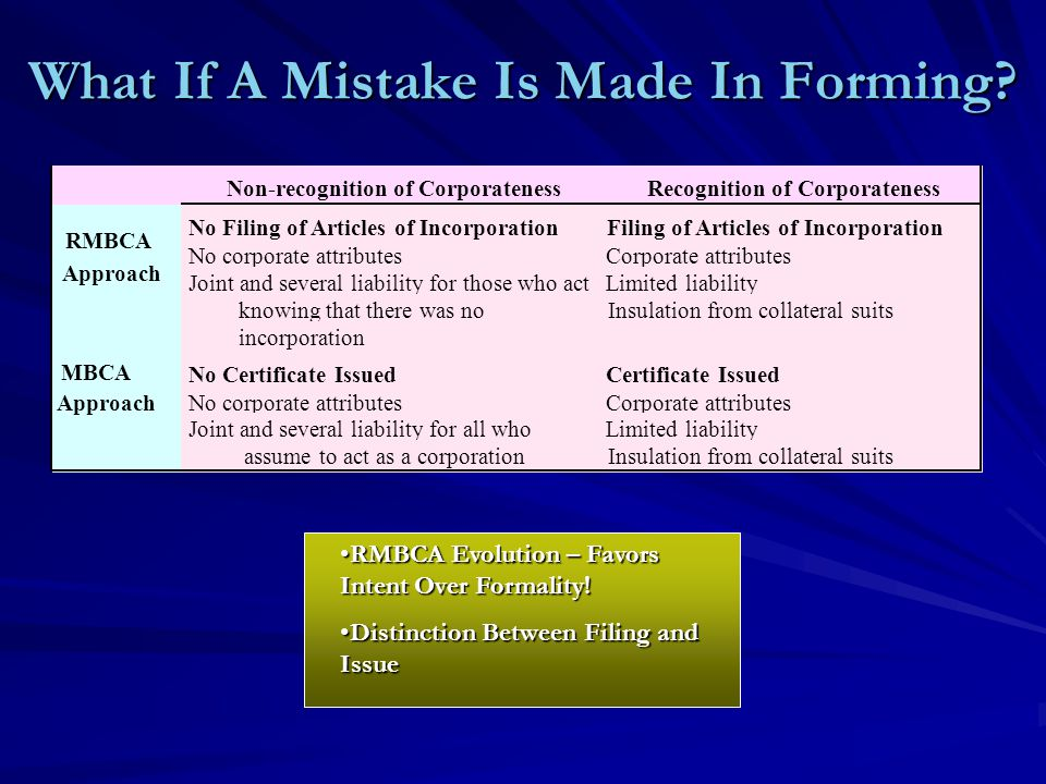 What If A Mistake Is Made In Forming.
