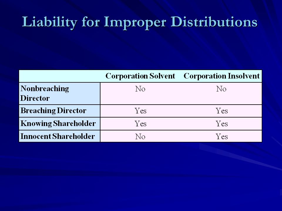 Liability for Improper Distributions