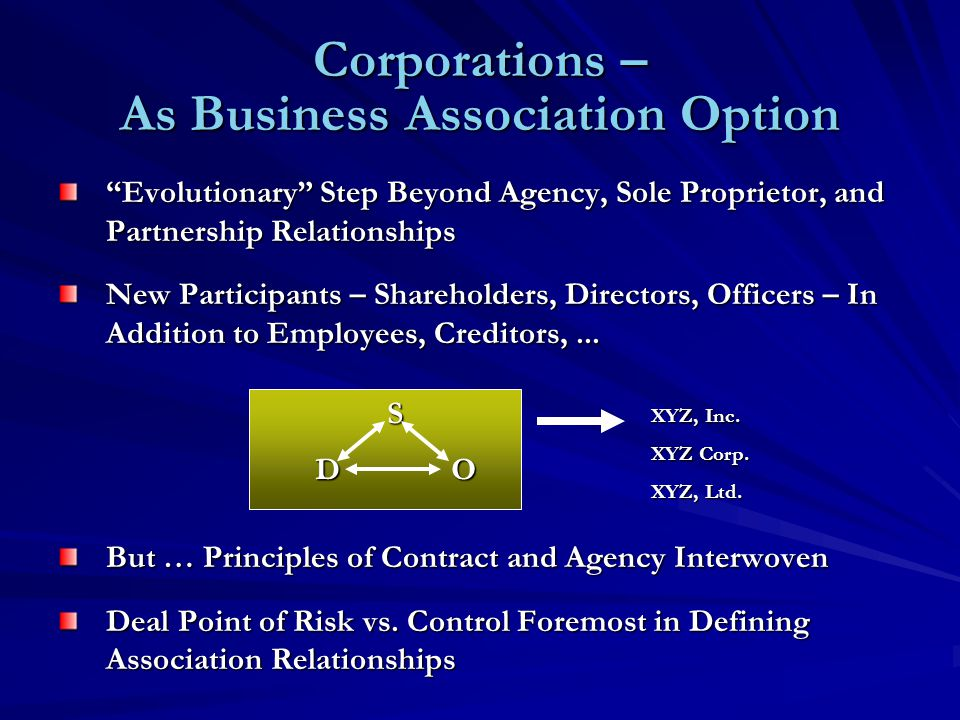 Corporations – As Business Association Option Evolutionary Step Beyond Agency, Sole Proprietor, and Partnership Relationships New Participants – Shareholders, Directors, Officers – In Addition to Employees, Creditors,...