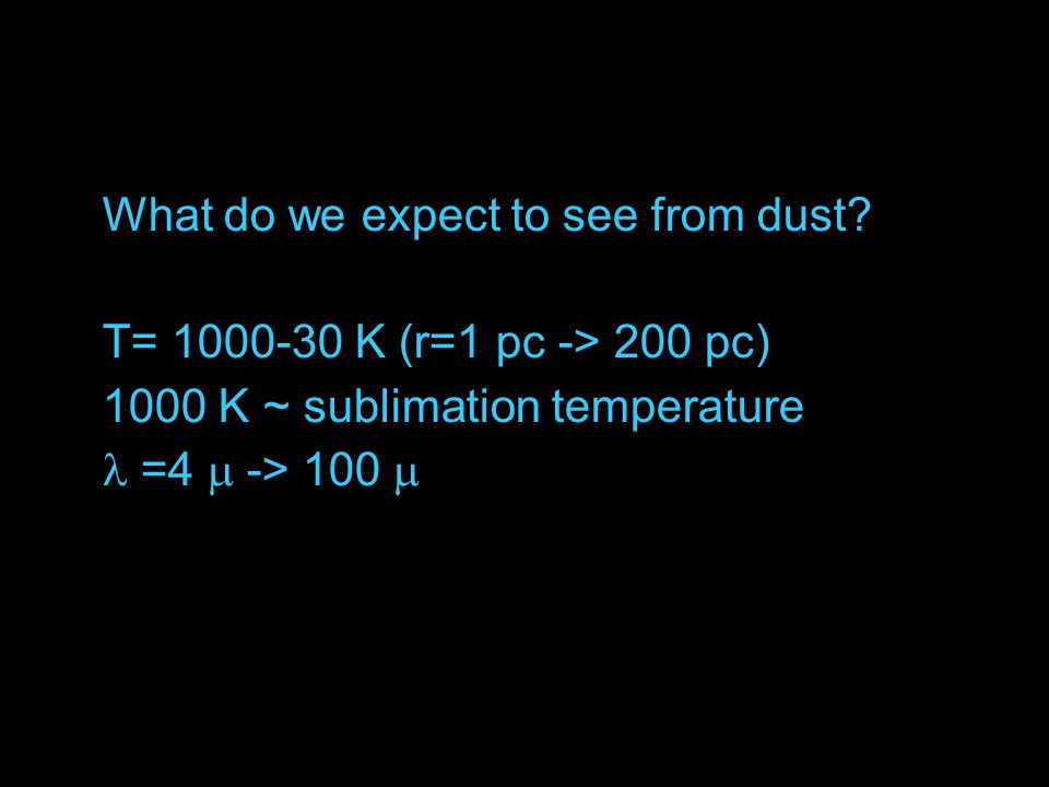 What do we see from dust. What do we expect to see from dust.