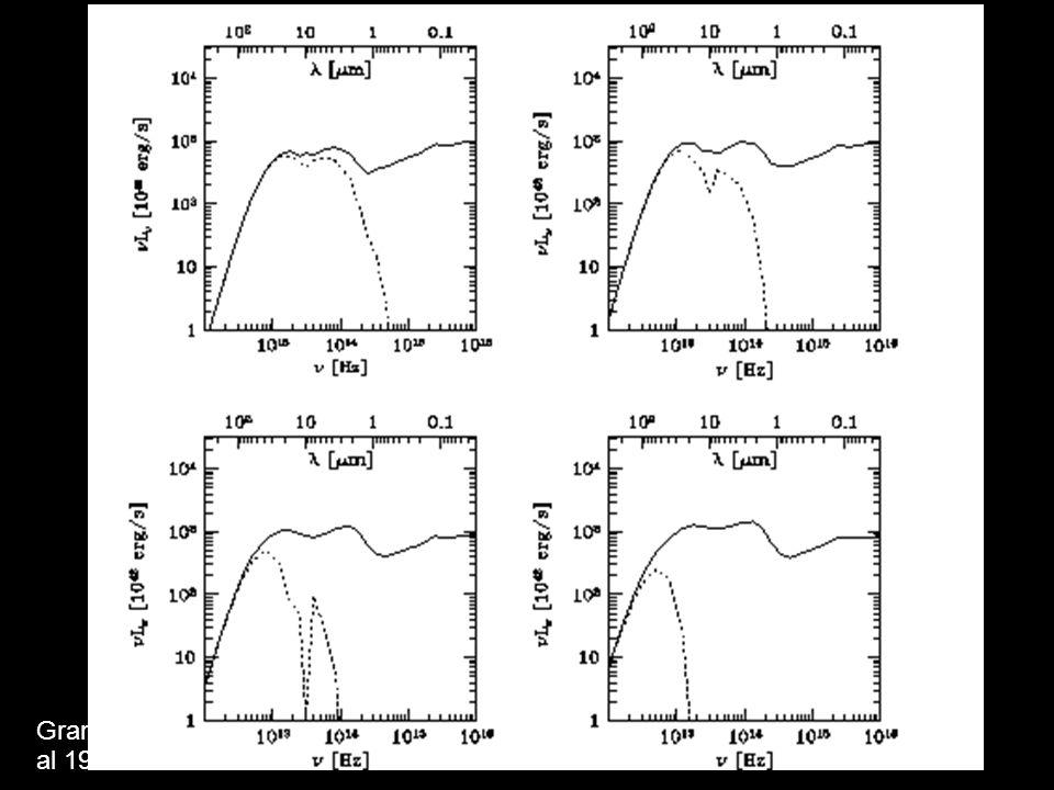 Granato plots Granato et al 1997