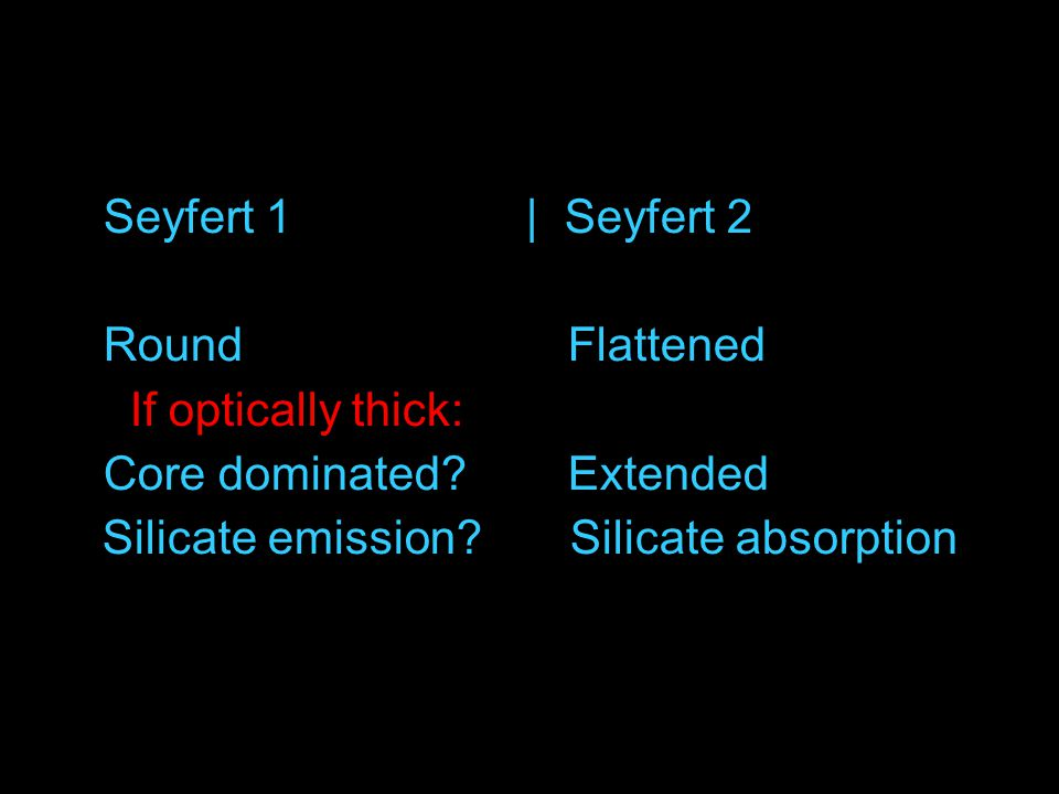 What do we see from dust. Seyfert 1 | Seyfert 2 Round Flattened If optically thick: Core dominated.