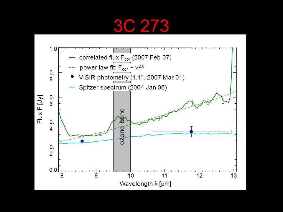 3C 273 0.0 1.0 8910111213 Wavelength λ [μm] Flux F [Jy] 0.
