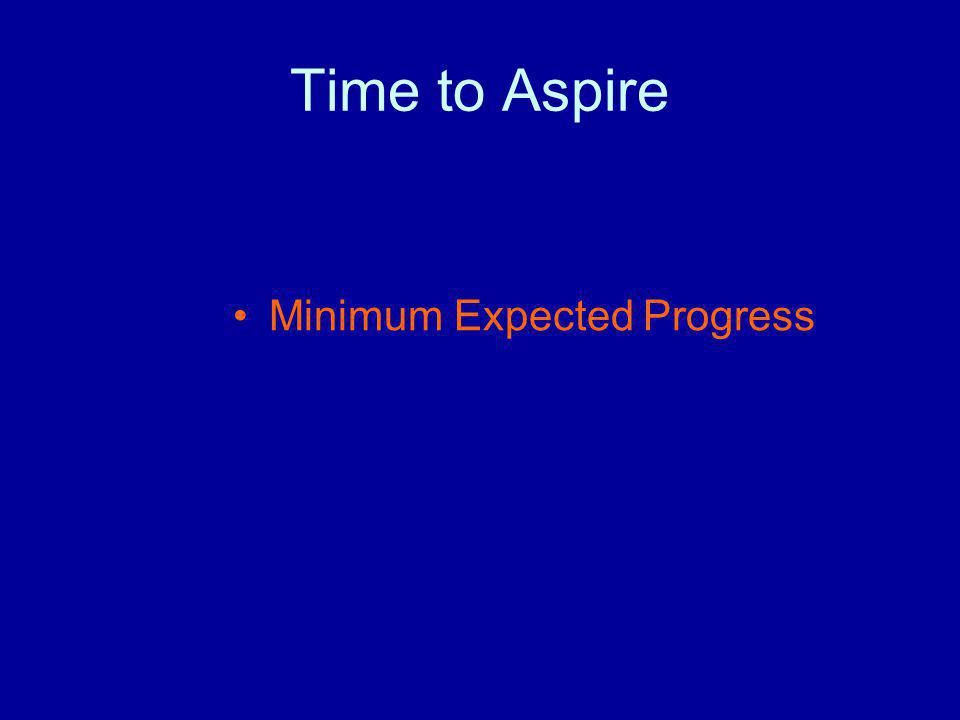 Time to Aspire Minimum Expected Progress