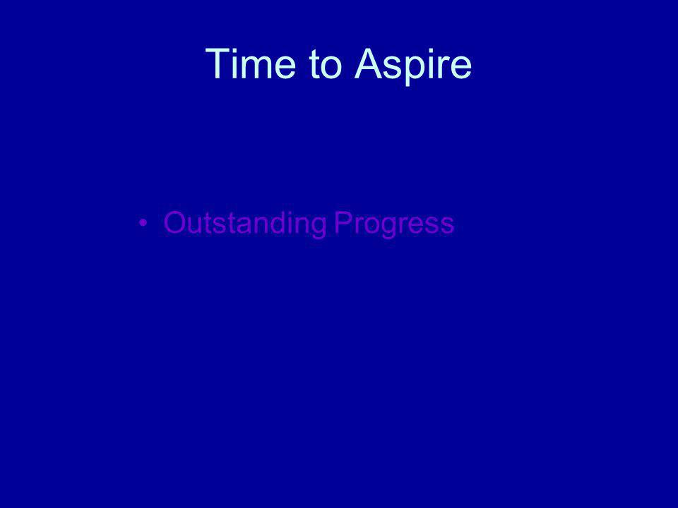 Time to Aspire Outstanding Progress