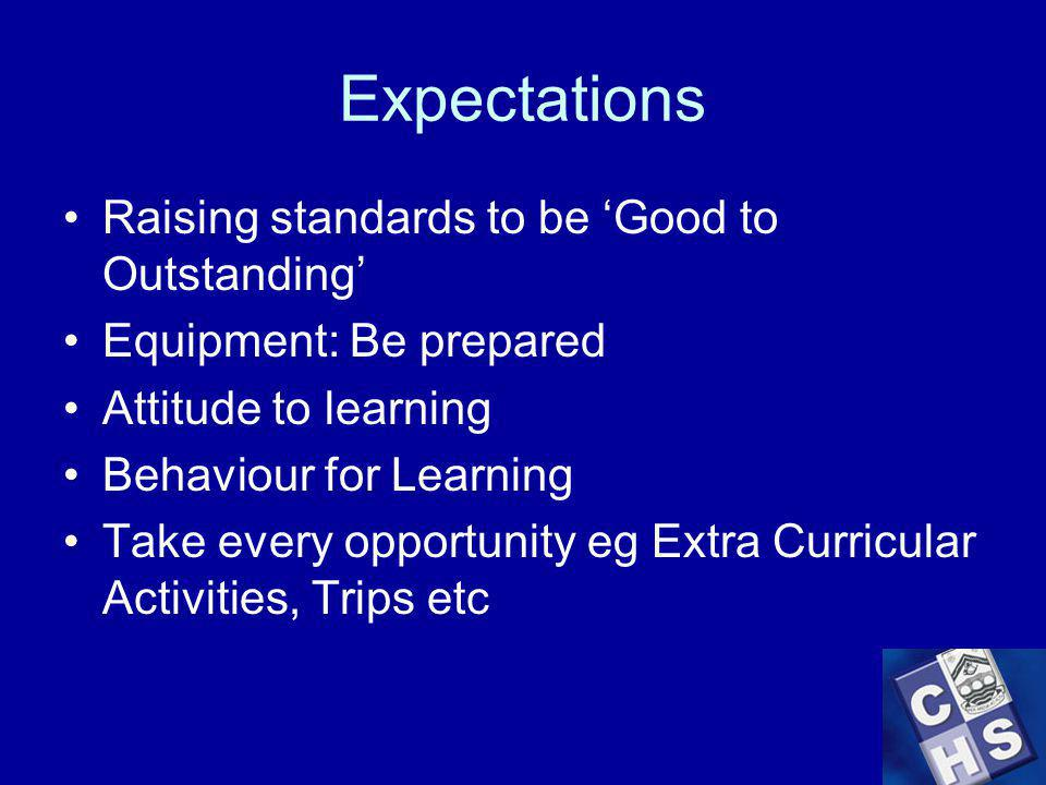 Expectations Raising standards to be 'Good to Outstanding' Equipment: Be prepared Attitude to learning Behaviour for Learning Take every opportunity eg Extra Curricular Activities, Trips etc