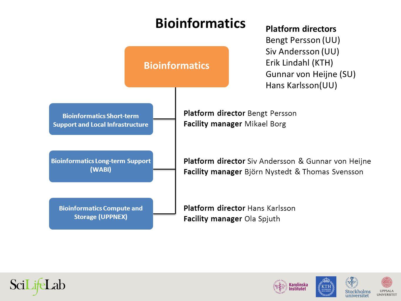 SciLifeLab National Bioinformatics Support www.scilifelab.se/platforms/bioinformatics