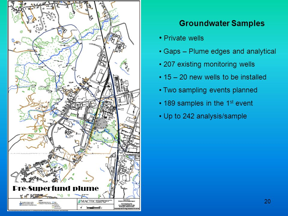 20 Groundwater Samples Private wells Gaps – Plume edges and analytical 207 existing monitoring wells 15 – 20 new wells to be installed Two sampling events planned 189 samples in the 1 st event Up to 242 analysis/sample Pre-Superfund plume