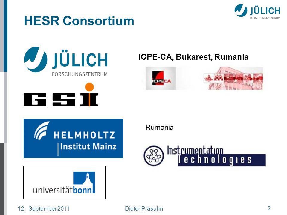 Dieter Prasuhn12. September 2011 2 HESR Consortium ICPE-CA, Bukarest, Rumania Rumania