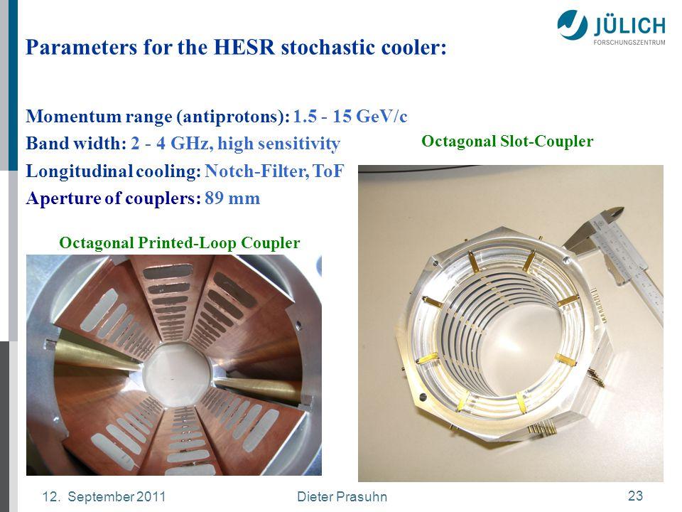 Dieter Prasuhn12. September 2011 23 Momentum range (antiprotons): 1.5 - 15 GeV/c Band width: 2 - 4 GHz, high sensitivity Longitudinal cooling: Notch-F