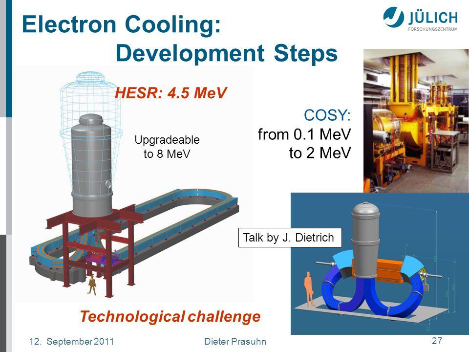 Dieter Prasuhn12. September 2011 27 Electron Cooling: Development Steps COSY: from 0.1 MeV to 2 MeV HESR: 4.5 MeV Upgradeable to 8 MeV Technological c