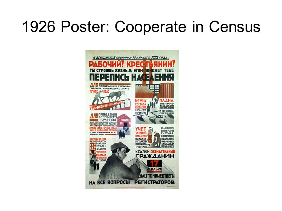 1926 Poster: Cooperate in Census