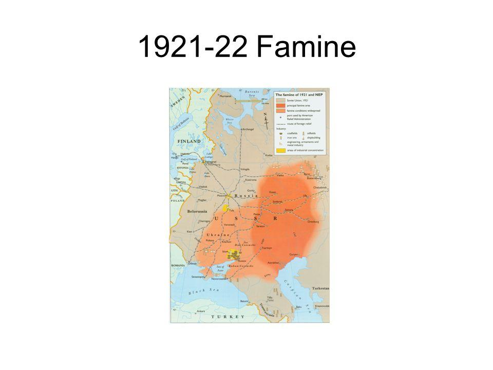 1921-22 Famine