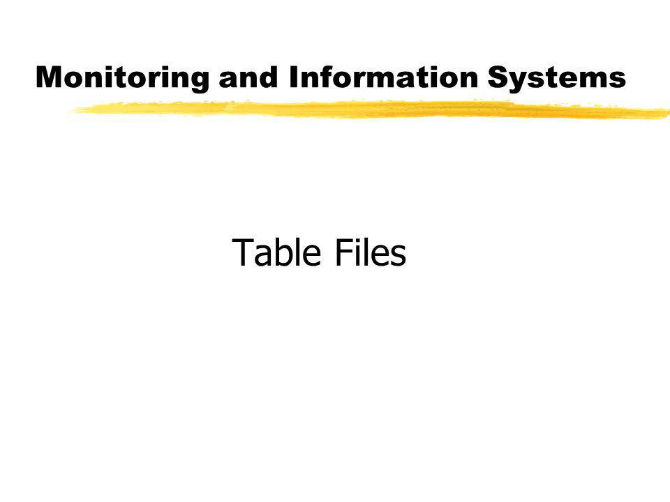 Monitoring and Information Systems Table Files