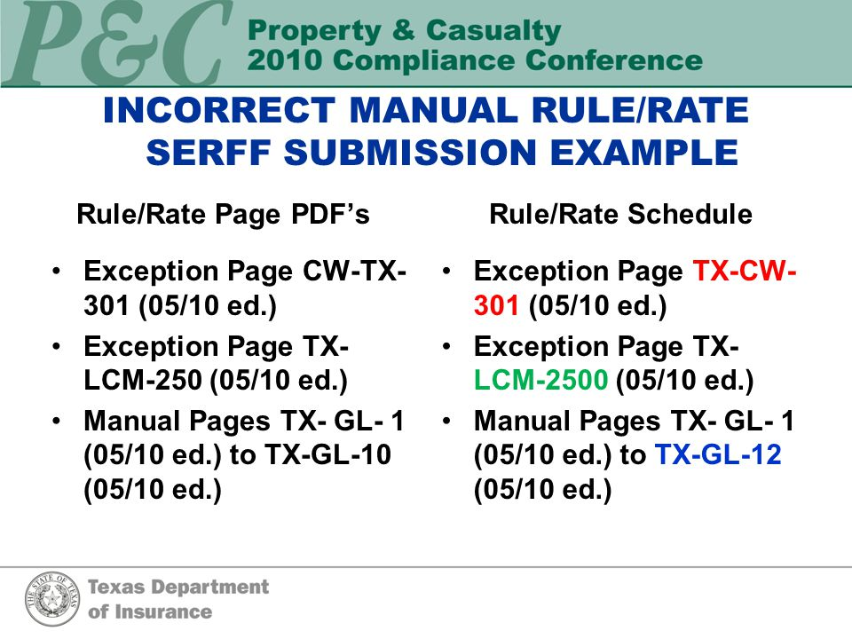 INCORRECT MANUAL RULE/RATE SERFF SUBMISSION EXAMPLE Rule/Rate Page PDF's Exception Page CW-TX- 301 (05/10 ed.) Exception Page TX- LCM-250 (05/10 ed.) Manual Pages TX- GL- 1 (05/10 ed.) to TX-GL-10 (05/10 ed.) Rule/Rate Schedule Exception Page TX-CW- 301 (05/10 ed.) Exception Page TX- LCM-2500 (05/10 ed.) Manual Pages TX- GL- 1 (05/10 ed.) to TX-GL-12 (05/10 ed.)