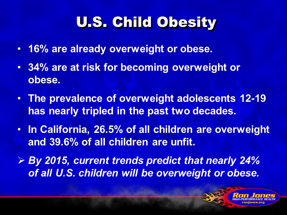 16% are already overweight or obese. 34% are at risk for becoming overweight or obese. The prevalence of overweight adolescents 12-19 has nearly tripl