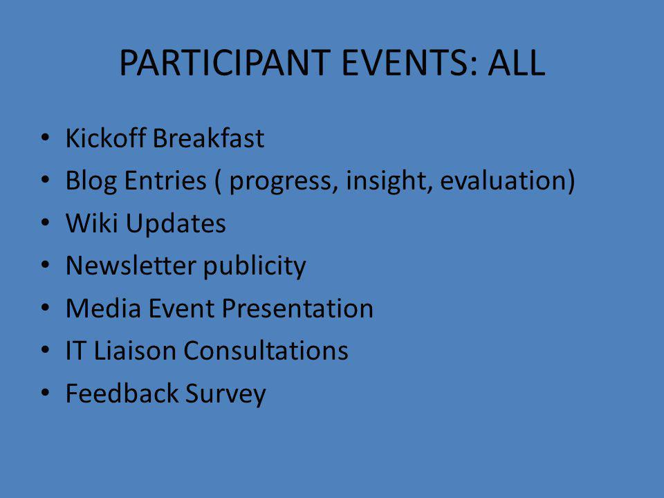 PARTICIPANT EVENTS: ALL Kickoff Breakfast Blog Entries ( progress, insight, evaluation) Wiki Updates Newsletter publicity Media Event Presentation IT