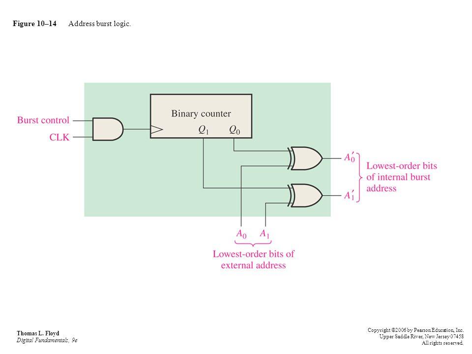 Figure 10–14 Address burst logic. Thomas L. Floyd Digital Fundamentals, 9e Copyright ©2006 by Pearson Education, Inc. Upper Saddle River, New Jersey 0