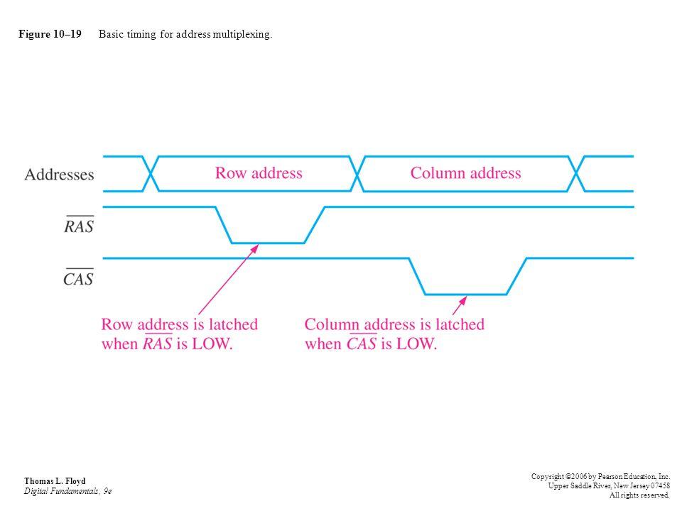 Figure 10–19 Basic timing for address multiplexing. Thomas L. Floyd Digital Fundamentals, 9e Copyright ©2006 by Pearson Education, Inc. Upper Saddle R