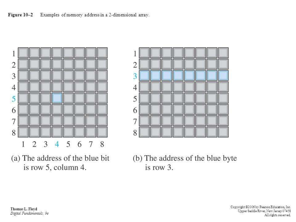 Figure 10–2 Examples of memory address in a 2-dimensional array. Thomas L. Floyd Digital Fundamentals, 9e Copyright ©2006 by Pearson Education, Inc. U
