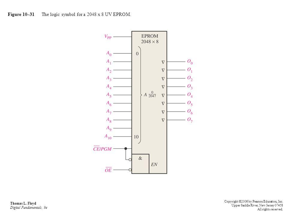 Figure 10–31 The logic symbol for a 2048 x 8 UV EPROM. Thomas L. Floyd Digital Fundamentals, 9e Copyright ©2006 by Pearson Education, Inc. Upper Saddl