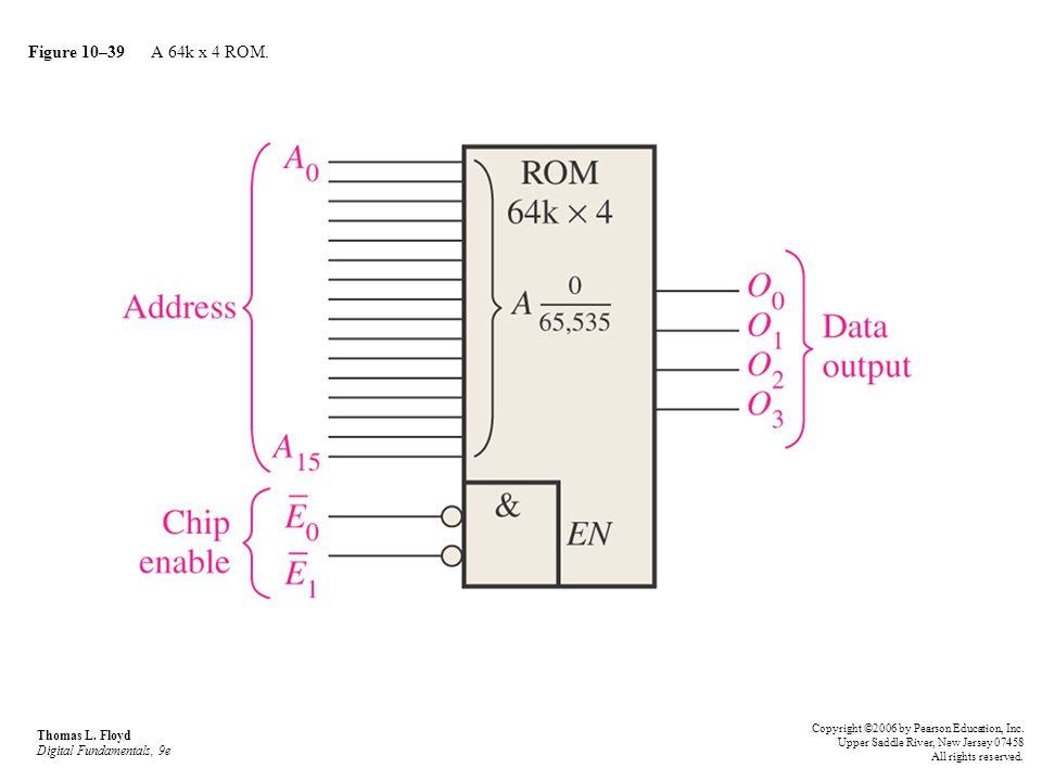 Figure 10–39 A 64k x 4 ROM. Thomas L. Floyd Digital Fundamentals, 9e Copyright ©2006 by Pearson Education, Inc. Upper Saddle River, New Jersey 07458 A