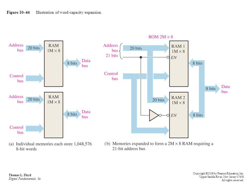 Figure 10–44 Illustration of word-capacity expansion. Thomas L. Floyd Digital Fundamentals, 9e Copyright ©2006 by Pearson Education, Inc. Upper Saddle